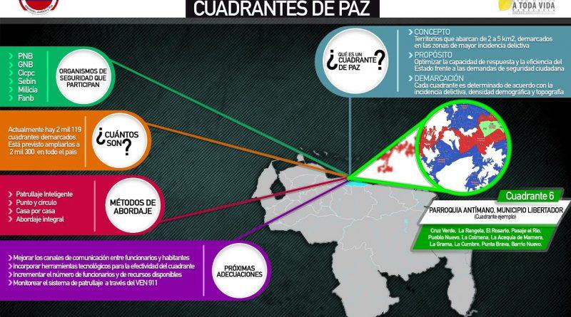 INFOGRAFIA CUADRANTES DE PAZ
