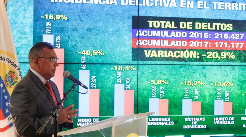 MINISTRO NÉSTOR REVEROL - BALANCE DE SEGURIDAD (2)