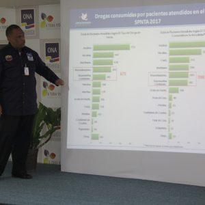 ONA y observatorios científicos del país presentan propuestas para el Plan Nacional Antidrogas (8)