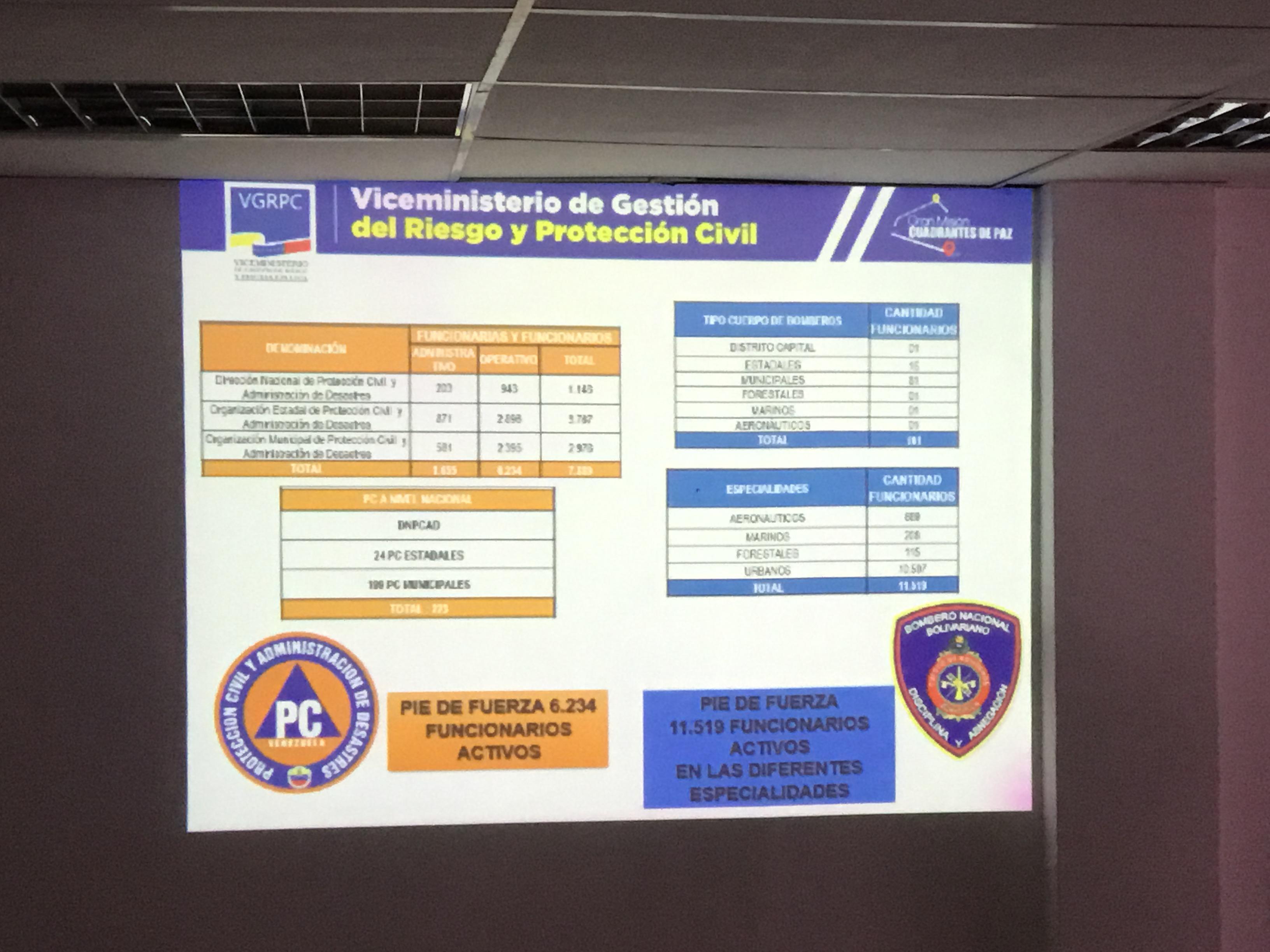 Sistema Nacional de Gestión de Riesgo establece alianzas con Min-Salud (3)
