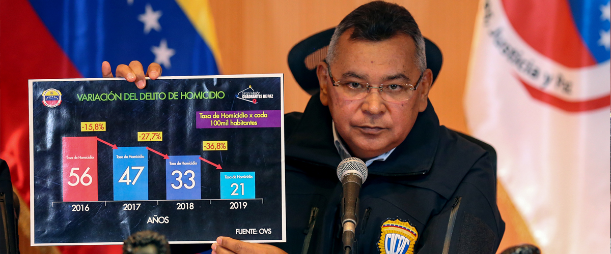 En 2019 se redujo 36, 2% la criminalidad y violencia en el país